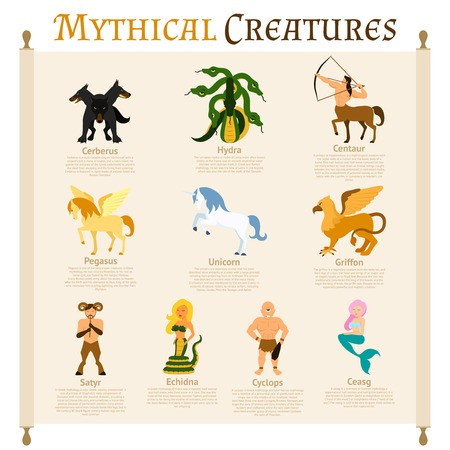 hydra: Mythical creatures infographics set with cerberus hydra griffon vector illustration