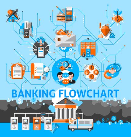 Banksysteem stroomschema met flatscreen financiële pictogrammen instellen vector illustratie Stock Illustratie