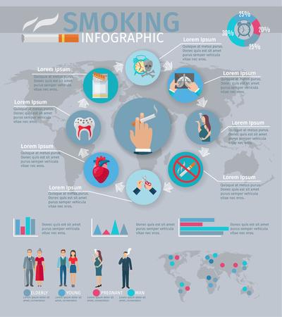 Roken infographics set met tabak schade symbolen en grafieken vector illustratie