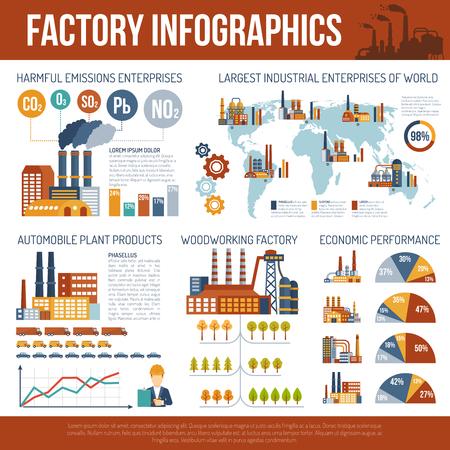 Industrieinfografiken mit Fabriken und Anlagen Symbole Charts und Weltkarte Vektor-Illustration. Standard-Bild - 47628073