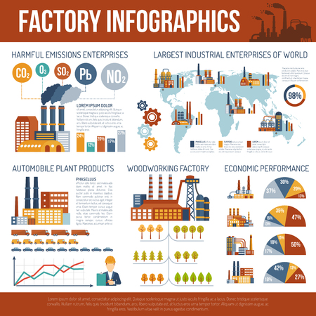 Industrial infographics with factories and plants symbols charts and  world map  vector illustration. Illustration