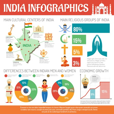 India infographics set with religion symbols and charts vector illustration Illustration
