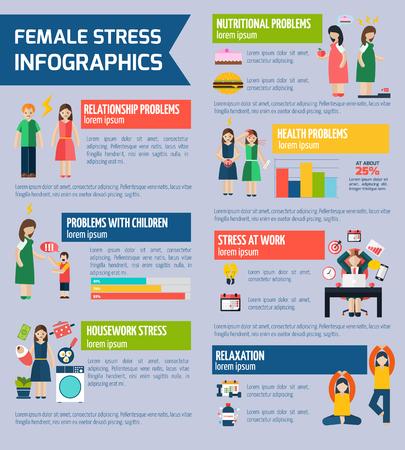 Factores femeninos trabajo a casa y la relación de estrés que conducen a la depresión presentación infografía cartel diseño ilustración vectorial abstracto