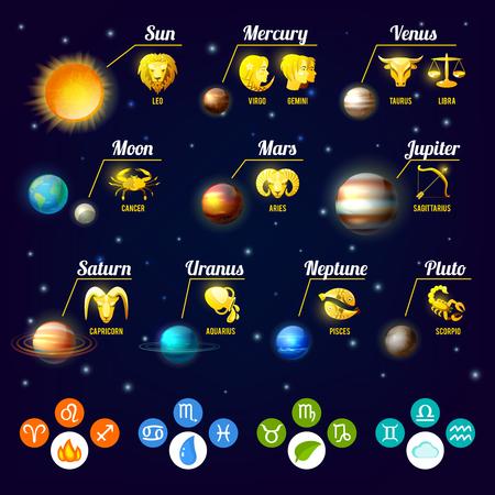 조디악 infographics 행성 및 점성술을 사용 하여 설정 벡터 일러스트 레이 션 설정