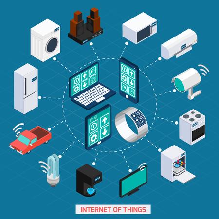 Iot Internet de las cosas dispositivos domésticos remotas concepto de control iconos isométricos composición ciclo de ilustración vectorial abstracto