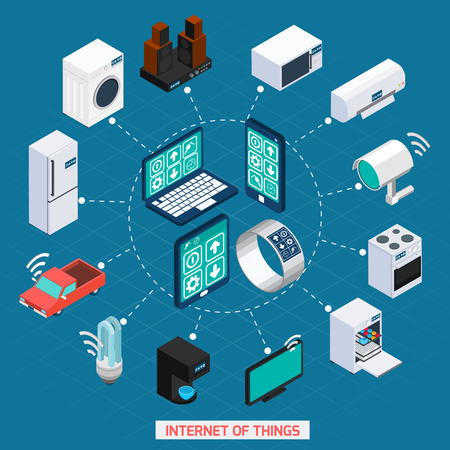 composition: Iot internet of things remote household devices control concept isometric icons cycle composition abstract vector illustration Illustration