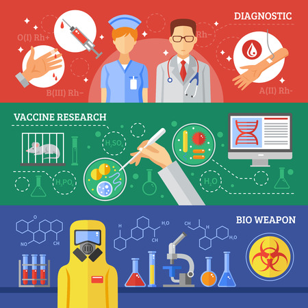environmental suit: Microbiology horizontal banners set with diagnostic vaccine research and bio weapon symbols flat isolated vector illustration