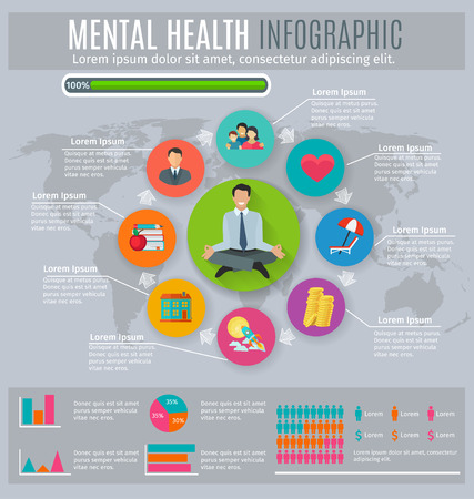mental work: Mental health regaining and maintaining stress level main principles circle diagram infographic presentation layout abstract  vector illustration