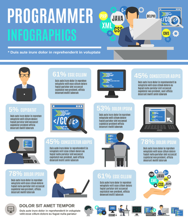programer: Programmer infographics set with computer program code symbols vector illustration Illustration
