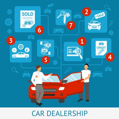 Autohaus mit Verkäufer und Auto Kunden flache Vektor-Illustration