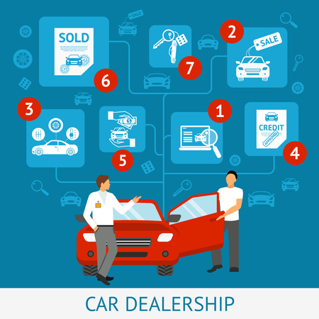 automobile dealership: Car dealership with salesperson and auto customer flat vector illustration