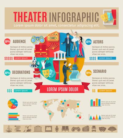 teatro: infografía teatro establecen con símbolos de juego de drama y gráficos ilustración del vector Vectores