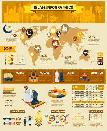 family praying: Islam y los musulmanes conjunto infograf�a con el porcentaje mundo y estad�sticas ilustraci�n vectorial plana