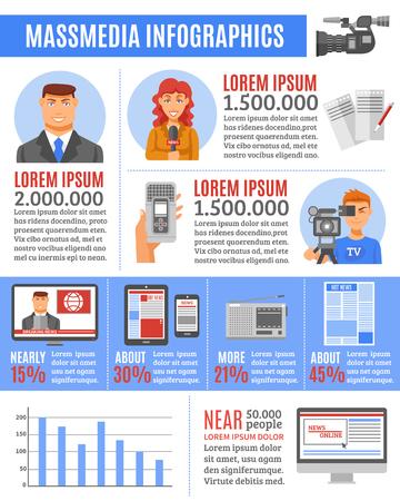 Mass media infographic set with hot news on radio and tv symbols flat vector illustration Illustration