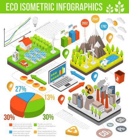 viento: Eco infograf�a isom�tricos con turbinas de viento paneles solares veh�culo el�ctrico energ�a y el gr�fico de vector renovable