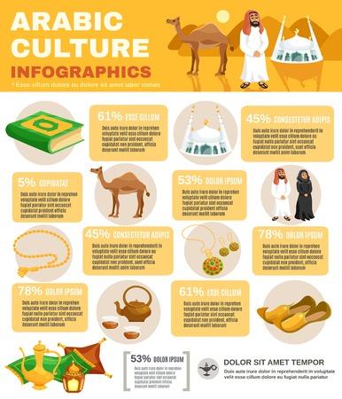 infographies de culture arabes établis avec des symboles de la religion musulmane illustration vectorielle Vecteurs