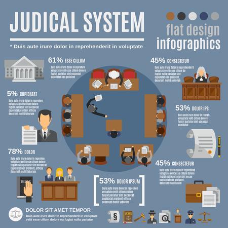 Law infographics set met hof en justitiële systeem elementen vector illustratie Stock Illustratie