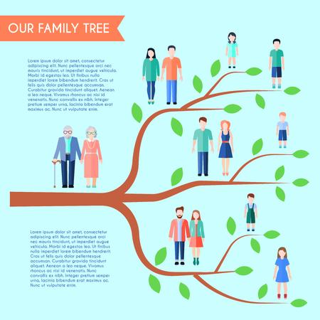 arbol genealógico: cartel de la familia de estilo plano con figuras de árbol horizontal humano y el texto en el fondo transparente de ilustración vectorial Vectores
