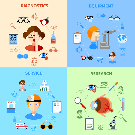 eyesight: Ophthalmology and eyesight icons set with diagnostics equipment service and research symbols flat isolated vector illustration Illustration
