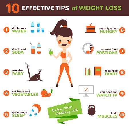 ダイエット インフォ グラフィック セット重量損失フラット ベクトル図の効果的なヒント  イラスト・ベクター素材