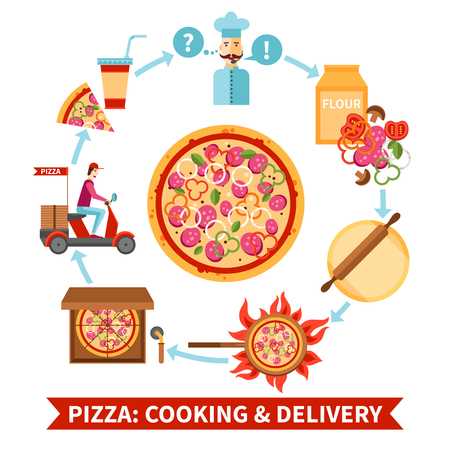 Italian food restaurant pizza cooking and delivery concept circle flowchart template icon flat banner abstract vector illustration