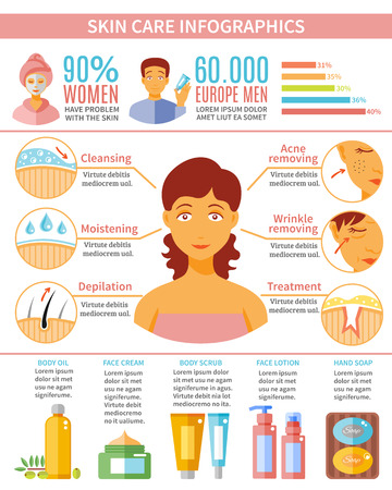 skin problem: Skin care infographic set with women and men skin treatment and cosmetics symbols flat vector illustration