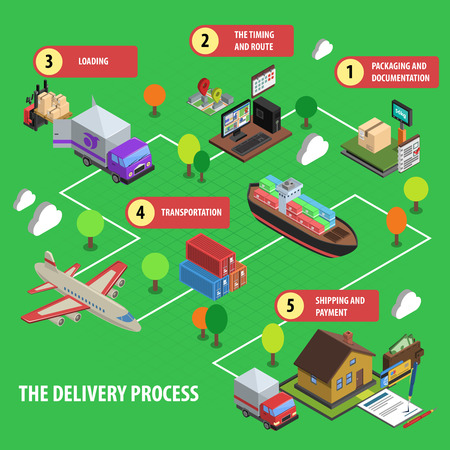 forwarder: Delivery process isometric concept set with loading timing packaging and transportation vector illustration Illustration