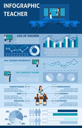 teacher and student: School education  infographics with  teacher icons and statistic  information vector illustration