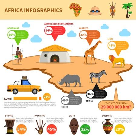animales safari: infografía África establecen con el mapa continente y los animales de safari ilustración vectorial