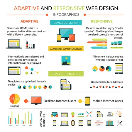 web template: Adaptive responsive web design infographics set with interface symbols and charts vector illustration