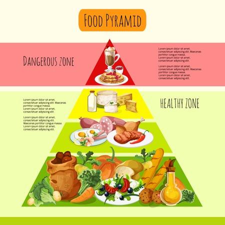 comiendo pan: concepto de la pirámide de alimentos con productos sanos y peligrosos ilustración vectorial de dibujos animados