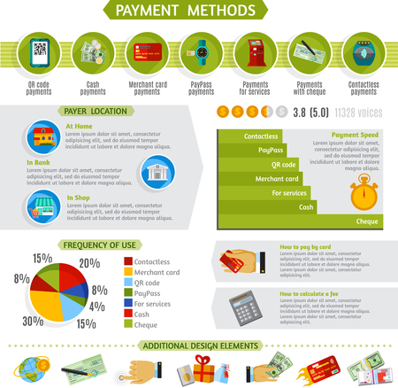 pie diagrams: Payments methods infographic presentation layout with percentage pie diagrams timeline and additional design elements abstract vector illustration Illustration