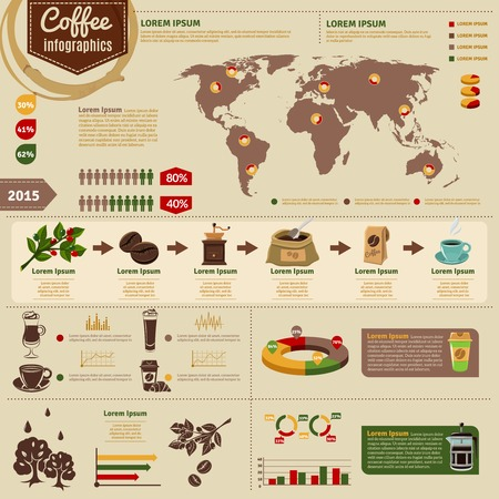 statistics: Coffee worldwide consumption statistics infographic layout chart with production chain and distribution graphic information abstract vector illustration
