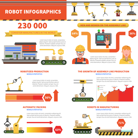 packaging equipment: Robot infographics set with factory production signs and charts vector illustration