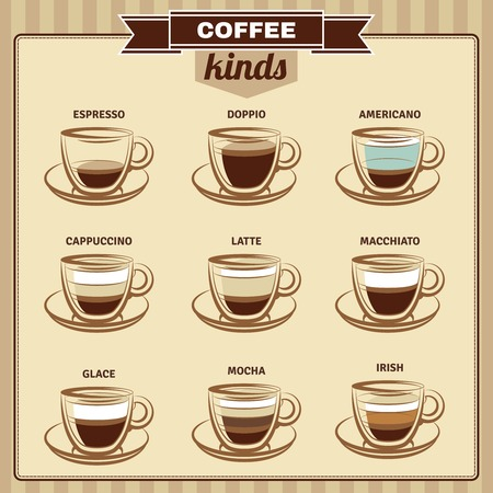 mocha: Different kinds of coffee flat icons set with cups cappuccino espresso and mocha abstract isolated vector illustration