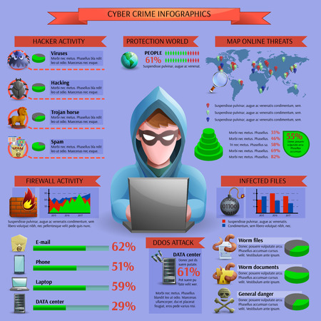 Hacker cyber activity infographics  with statistic of infected files malware and protection for  digital systems vector illustration