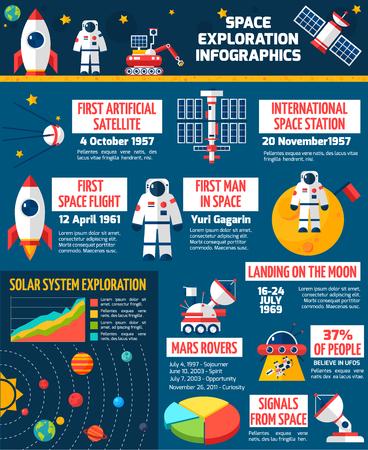 우주선 발사의 역사적 날짜 및 기술 성과 벡터 일러스트와 함께 우주 탐사 타임 라인 인포 그래픽 레이아웃 포스터