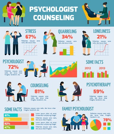 therapy group: Facts and information about psychologist counseling and treatment infographic chart with graphics and diagrams abstract vector illustration