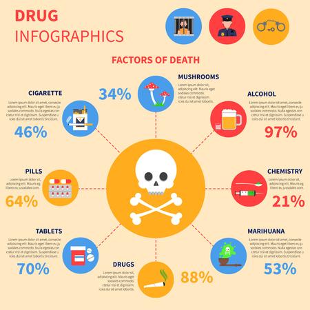 éxtasis: infografía de drogas establecidos con los cigarrillos y el alcohol setas firman ilustración vectorial