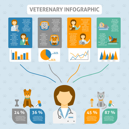 attending: Veterinary clinic preventive and emergency treatments statistics and healthy feeding advice infografics layout banner abstract vector illustration Illustration