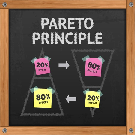 principle: Pareto principle concept with effort and result charts on blackboard vector illustration