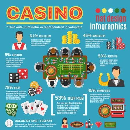 Casino infographic set met croupier roulette en kaarten symbolen plat vector illustratie Stock Illustratie