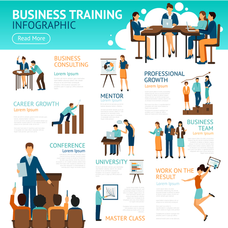 education technology: Poster of business training infographic with different education and professional growth scenes flat vector illustration