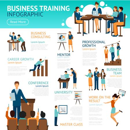 onderwijs: Poster van business training infographic met verschillende onderwijs- en professionele groei scènes flat vector illustratie