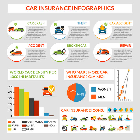 Car insurance infographics set with safety and disasters symbols and charts vector illustration Illustration