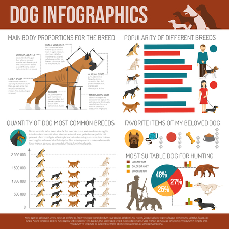 breeds: Dog infographics set with breeds symbols and charts vector illustration