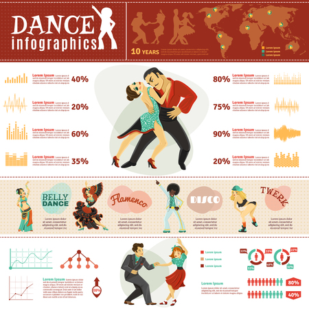 hustle: World most popular dance styles infographics layout with location map timeline diagrams and information abstract vector illustration