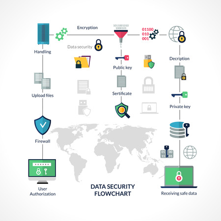 encryption: Data security flowchart with info encryption symbols and world map vector illustration Illustration