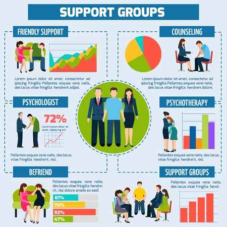 support group: The effectiveness of psychological treatment counseling and support infographic presentation layout chart with target percentage vector illustration