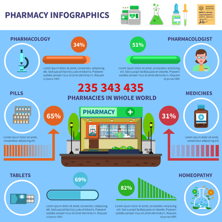 drugstore: Pharmacy infographics set with drugstore elements and charts vector illustration Illustration
